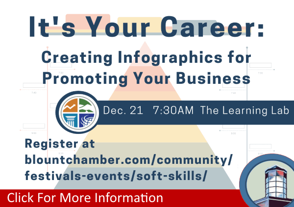 Its Your Career Creating Infographics for Promoting Your Business Dec 21 2018 (Feature)