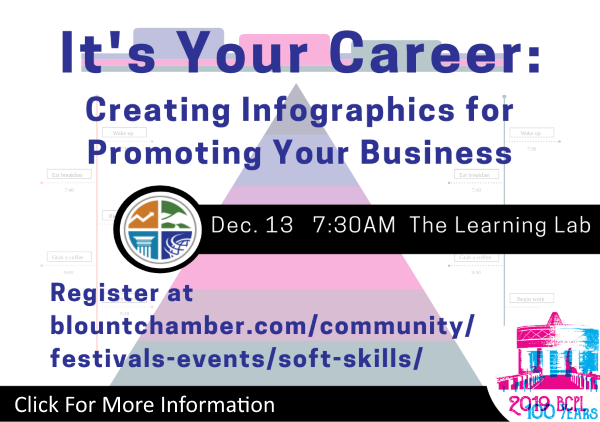 Creating Infographics Dec 13 2019 (Feature)